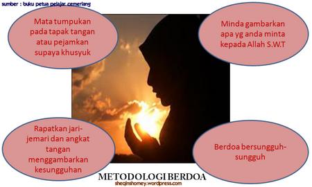 Metodelogi berdoa