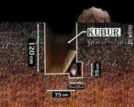 Kubur room