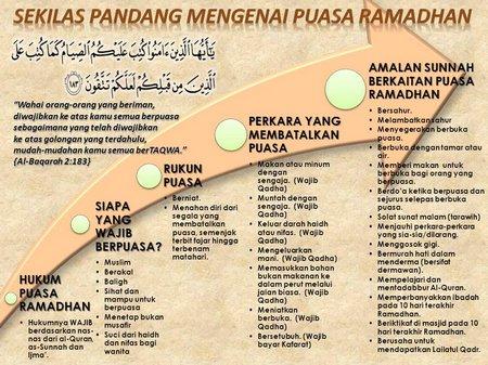Ramadhan jurnal