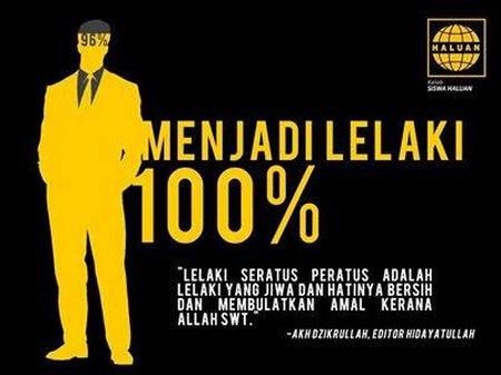 Lelaki 100%