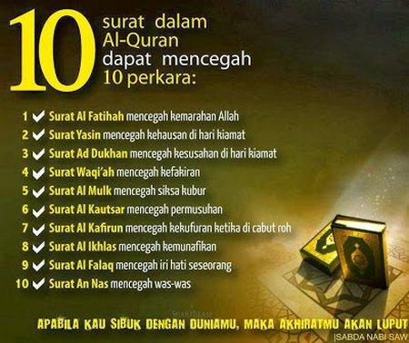 10 surah khasiat
