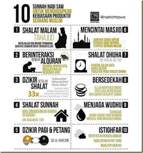 Sunnah nabi G