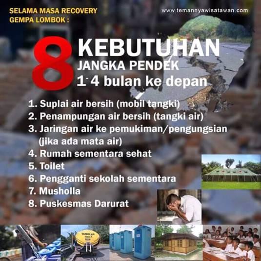 Gempa lombok 1